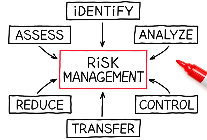 What-is-Risk-Managment.jpg